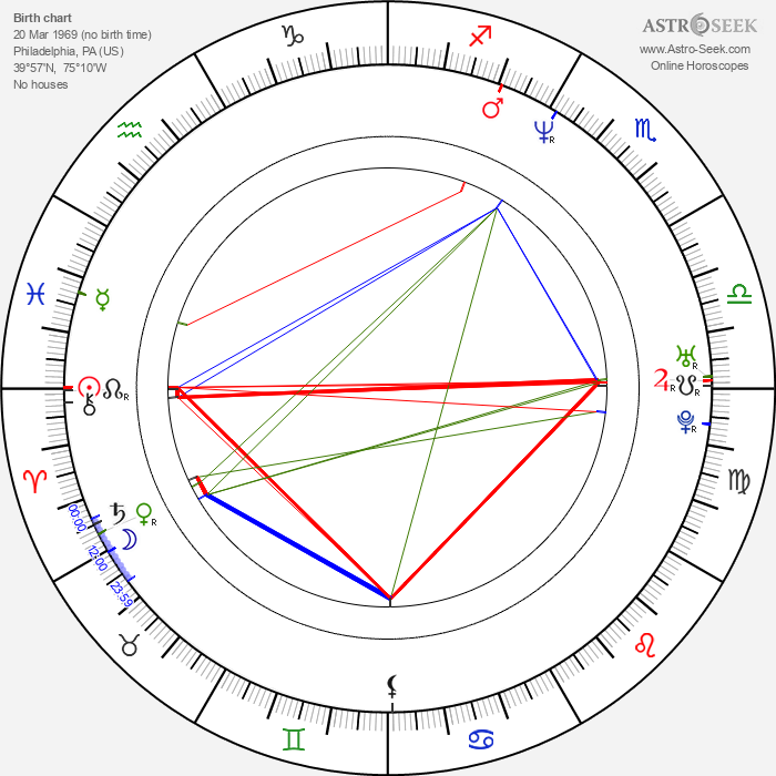 Elliot M. Bour - Astrology Natal Birth Chart