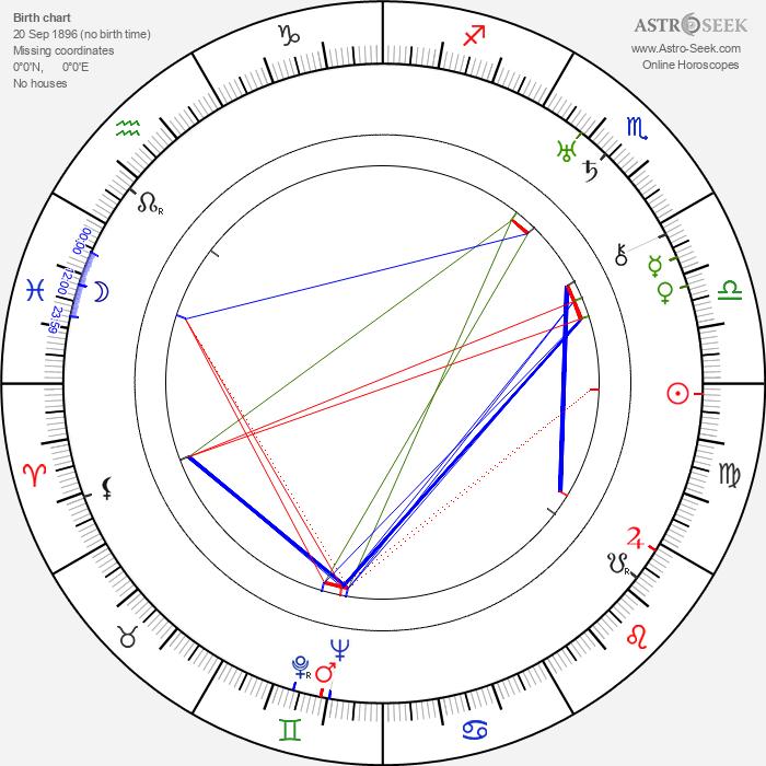 Elliott Nugent - Astrology Natal Birth Chart