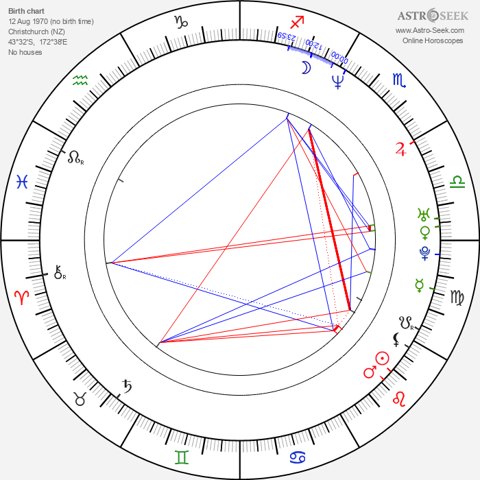 Ellory Elkayem - Astrology Natal Birth Chart