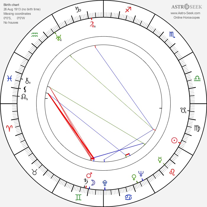 Elma Bulla - Astrology Natal Birth Chart