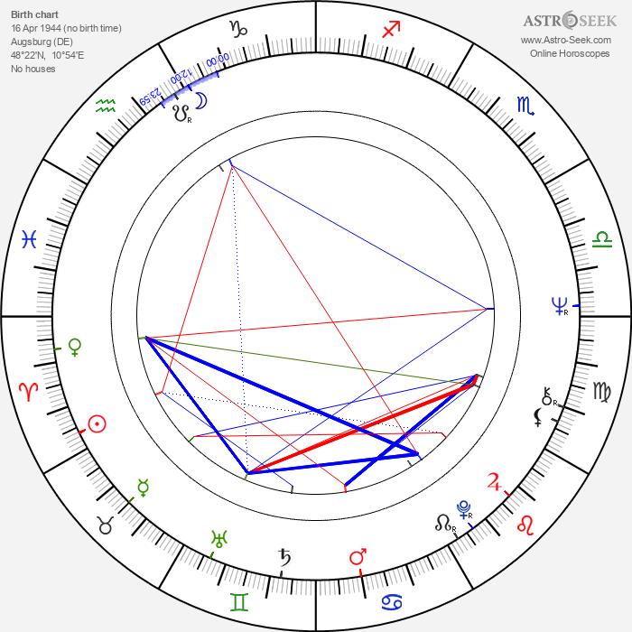 Elmar Wepper - Astrology Natal Birth Chart