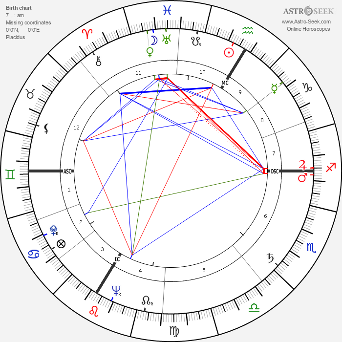 Elmer Arthur Lielke - Astrology Natal Birth Chart
