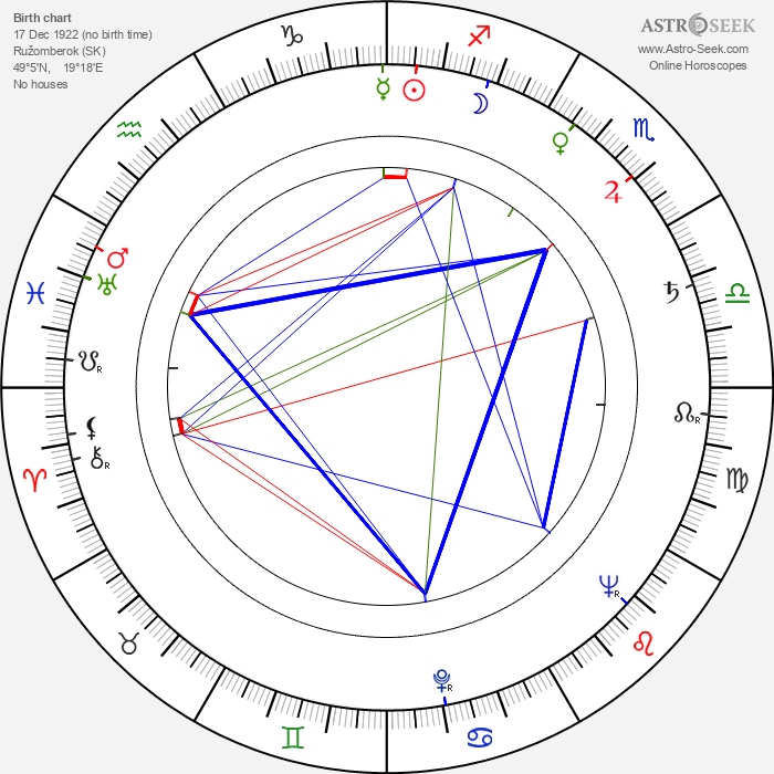 Elo Romančík - Astrology Natal Birth Chart