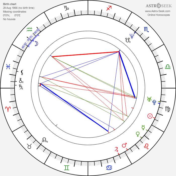 Elodie Chérie - Astrology Natal Birth Chart