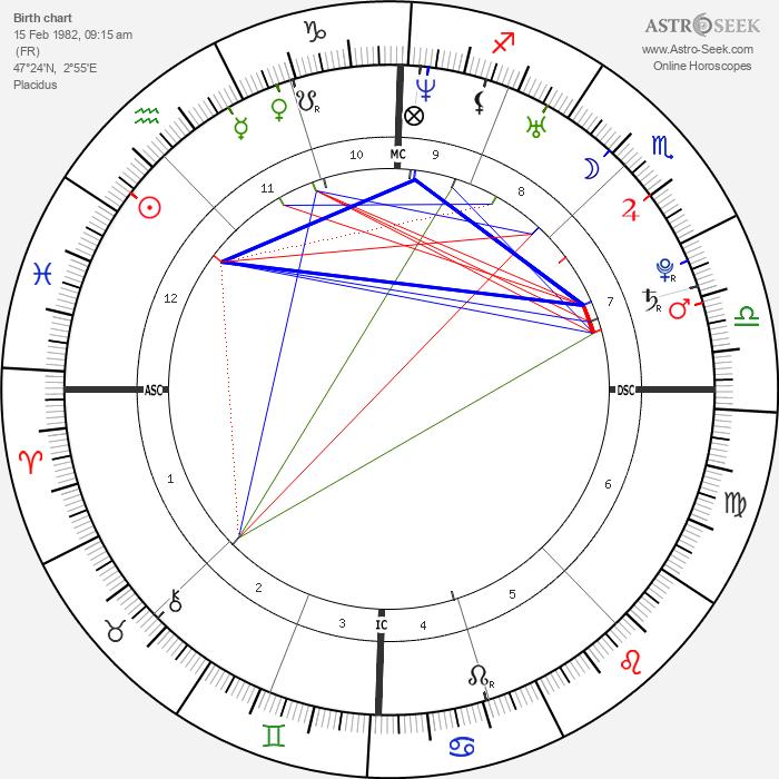 Elodie Frégé - Astrology Natal Birth Chart