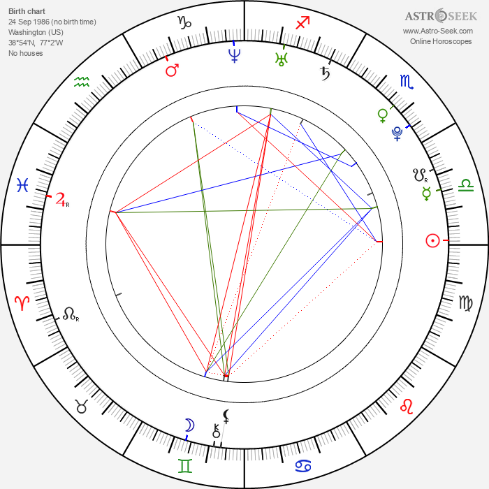 Eloise Mumford - Astrology Natal Birth Chart