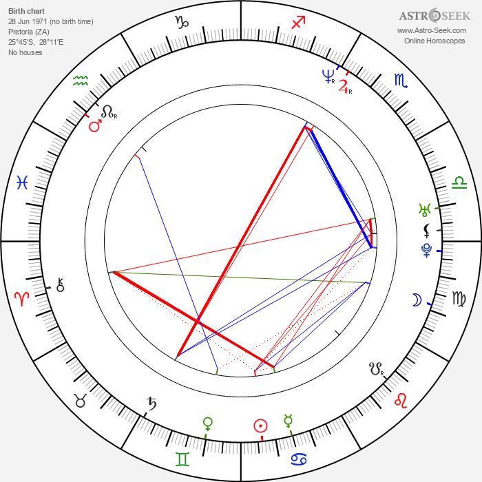 Elon Musk - Astrology Natal Birth Chart