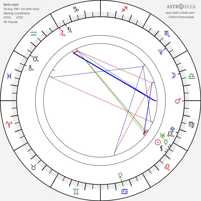 Elpidia Carrillo - Astrology Natal Birth Chart