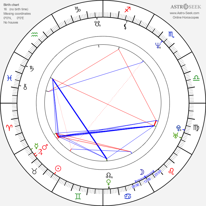 Els Dottermans - Astrology Natal Birth Chart
