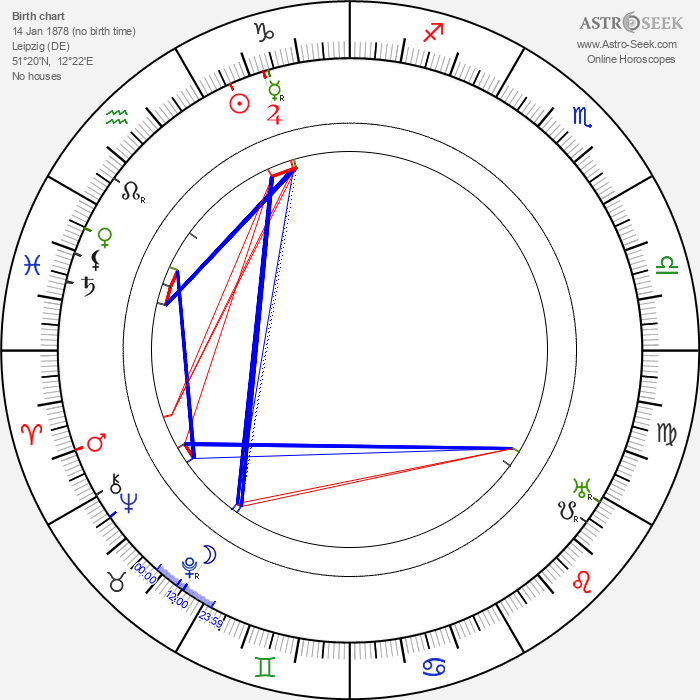 Elsa Basserman - Astrology Natal Birth Chart