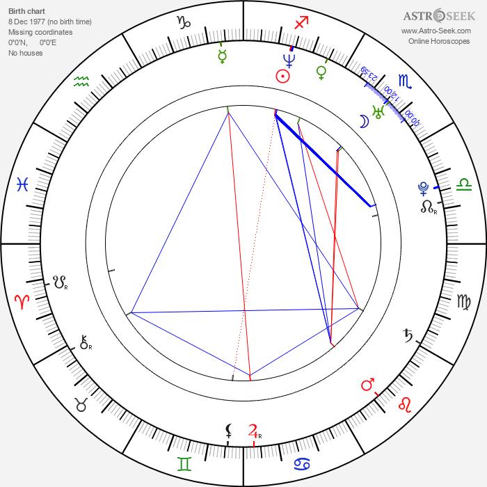 Elsa Benitez - Astrology Natal Birth Chart