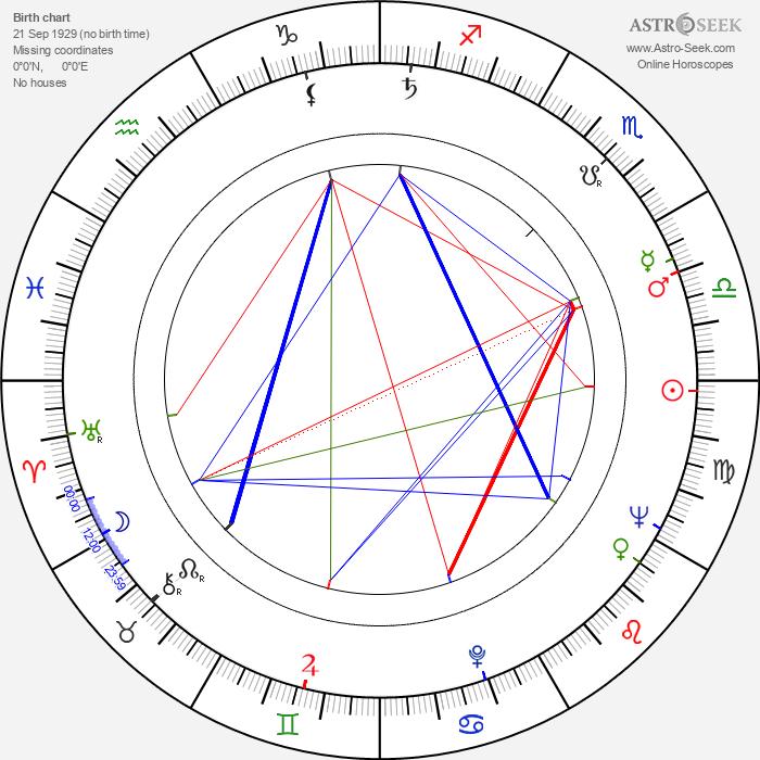 Elsa Raven - Astrology Natal Birth Chart