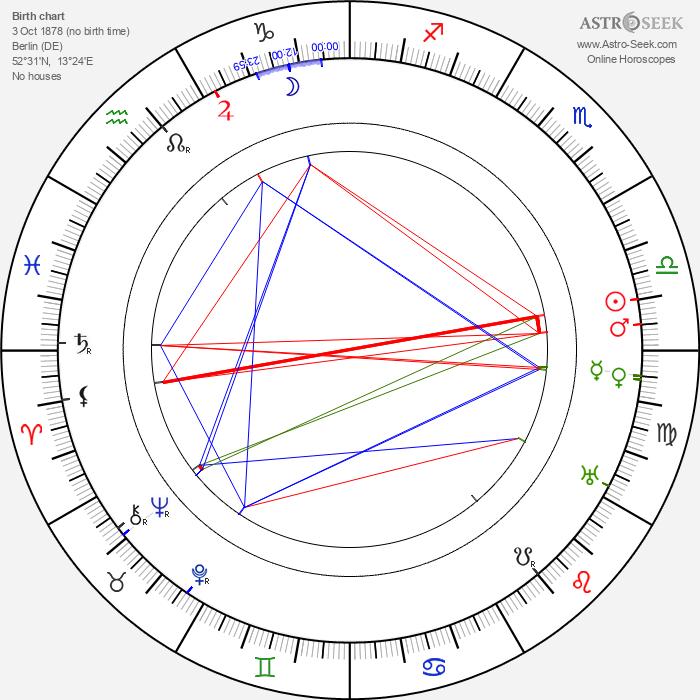 Else Heims - Astrology Natal Birth Chart