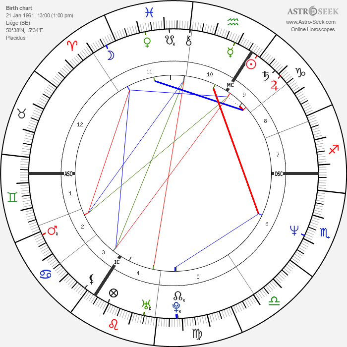 Elvis Pompilio - Astrology Natal Birth Chart