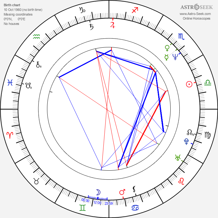Elvis Tsui - Astrology Natal Birth Chart