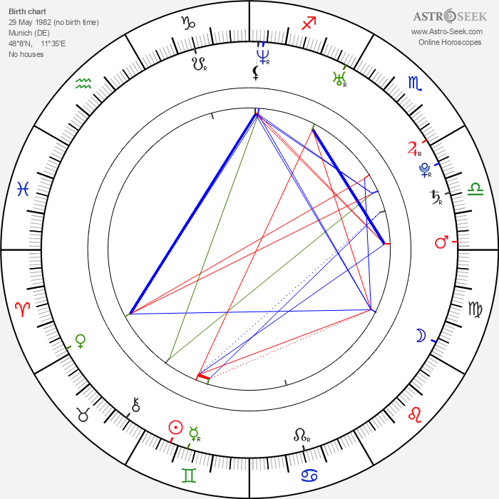 Elyas M'Barek - Astrology Natal Birth Chart