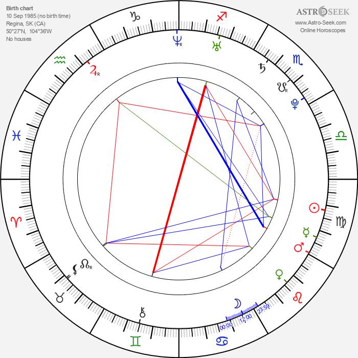 Elyse Levesque - Astrology Natal Birth Chart