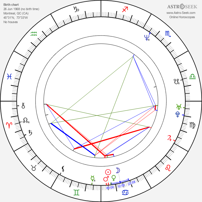 Élyse Marquis - Astrology Natal Birth Chart