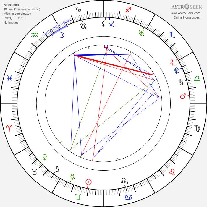 Elyse Sewell - Astrology Natal Birth Chart