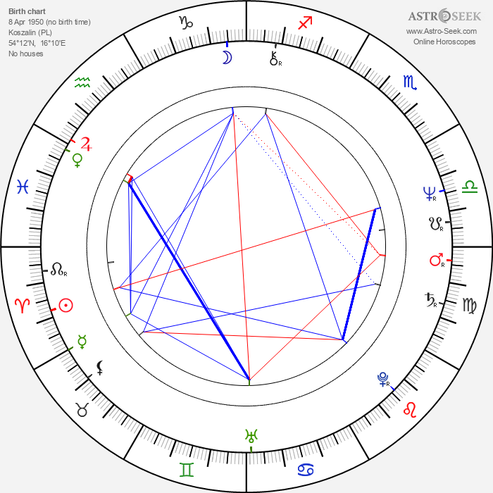 Elzbieta Góralczyk - Astrology Natal Birth Chart