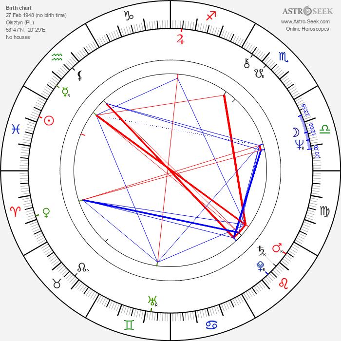 Elzbieta Jarosik - Astrology Natal Birth Chart