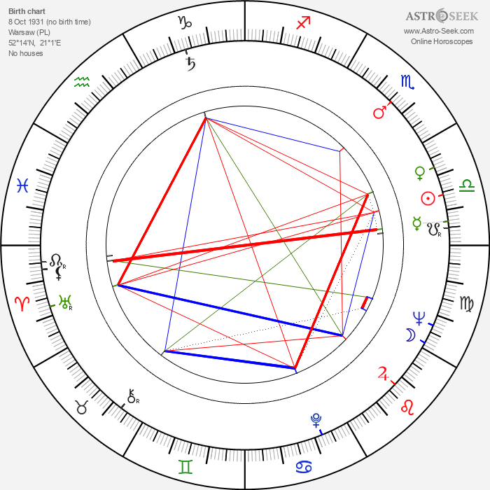 Elzbieta Kilarska - Astrology Natal Birth Chart