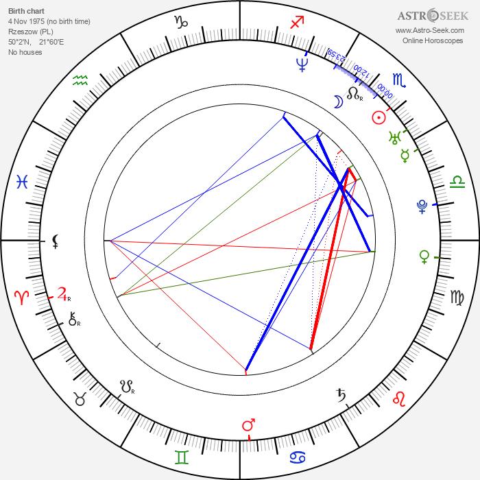Elzbieta Komorowska - Astrology Natal Birth Chart