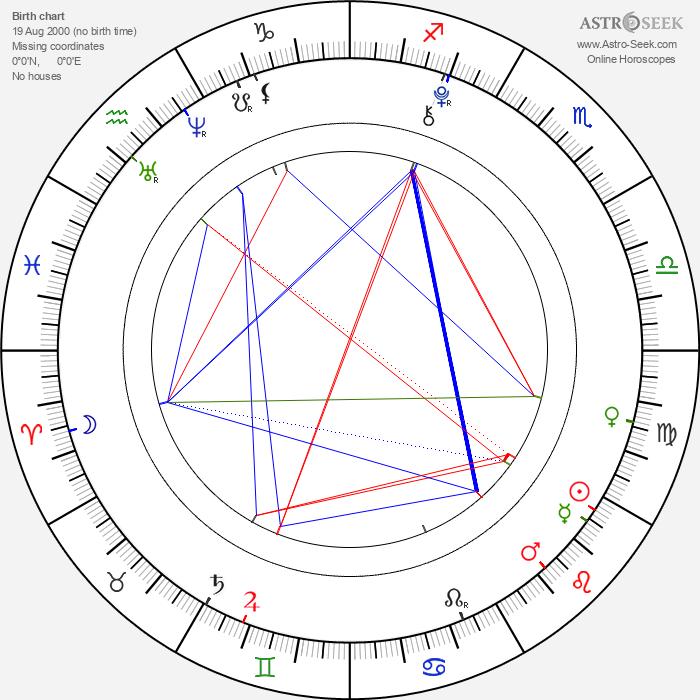 Ema Freiová - Astrology Natal Birth Chart