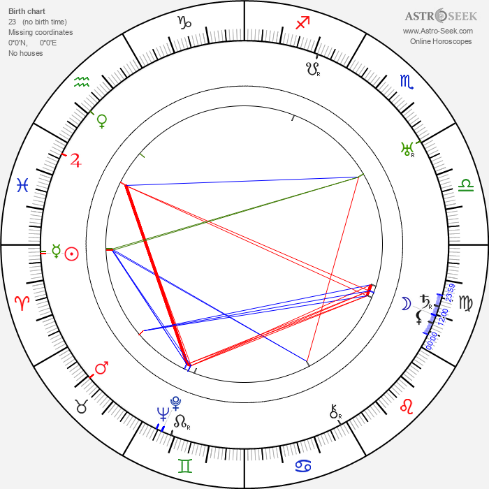 Ema Miřiovská - Astrology Natal Birth Chart