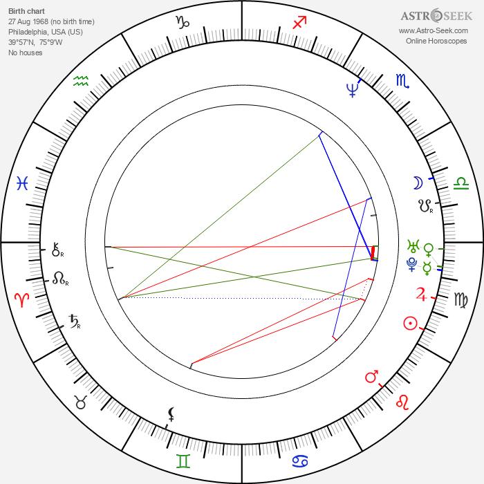 Emanual Davis - Astrology Natal Birth Chart