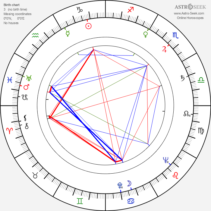 Emanuel Frynta - Astrology Natal Birth Chart