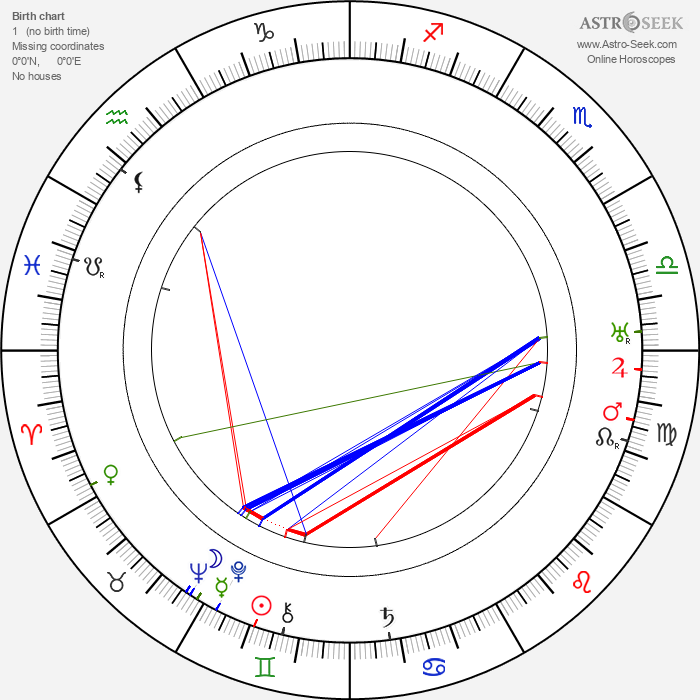 Emanuel Hříbal - Astrology Natal Birth Chart