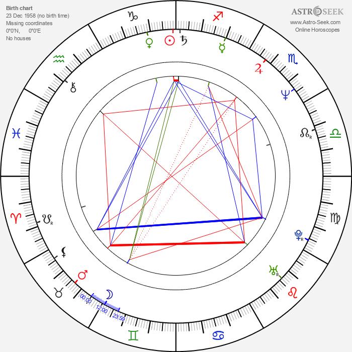 Emanuele Barresi - Astrology Natal Birth Chart