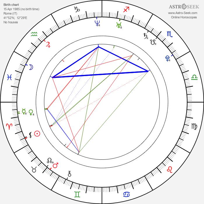 Emanuele Bosi - Astrology Natal Birth Chart