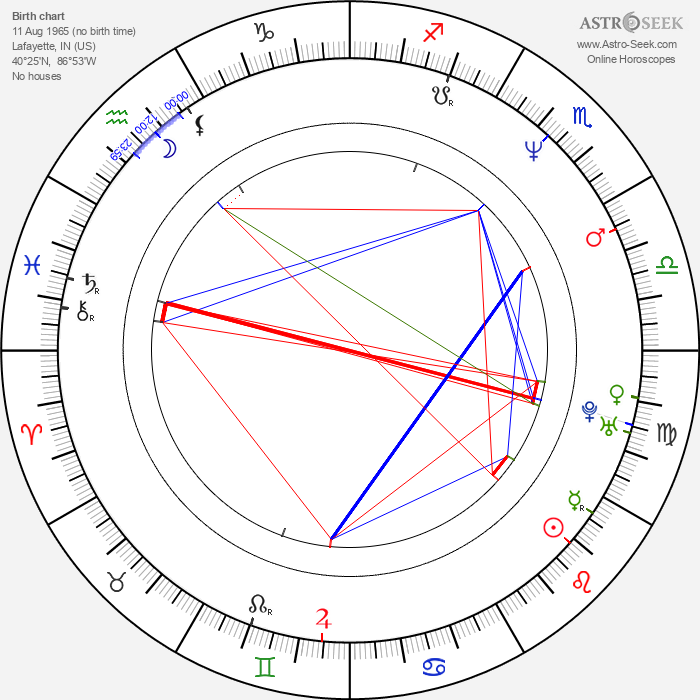 Embeth Davidtz - Astrology Natal Birth Chart