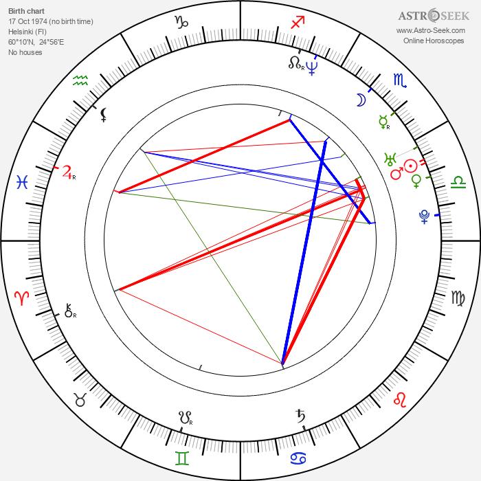 Emerson Burton - Astrology Natal Birth Chart