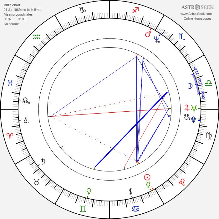 Emerson Hart - Astrology Natal Birth Chart