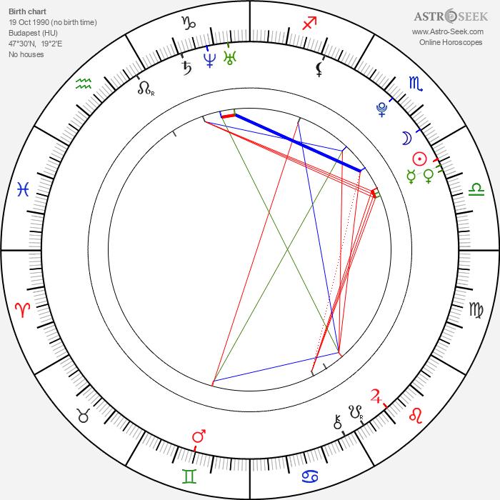 Emese Laszlo - Astrology Natal Birth Chart