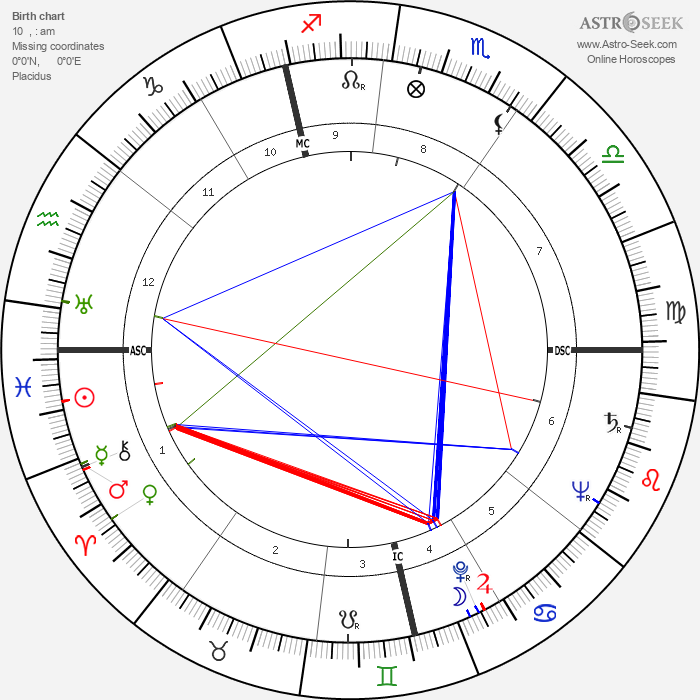 Emiel Faignaert - Astrology Natal Birth Chart