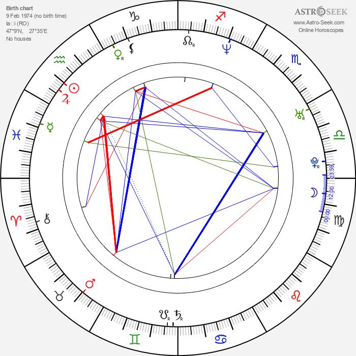 Emil Hostina - Astrology Natal Birth Chart