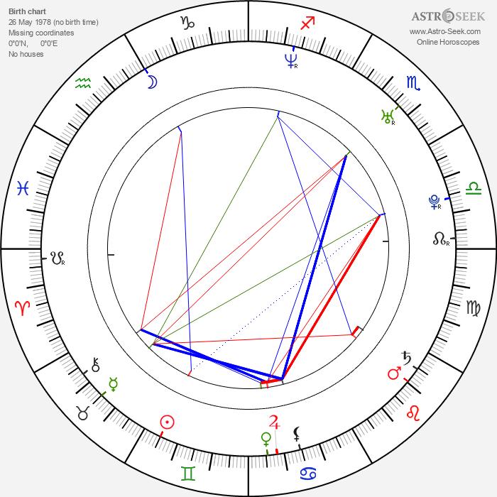 Emil Johnsen - Astrology Natal Birth Chart
