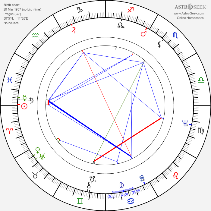 Emil Sirotek - Astrology Natal Birth Chart