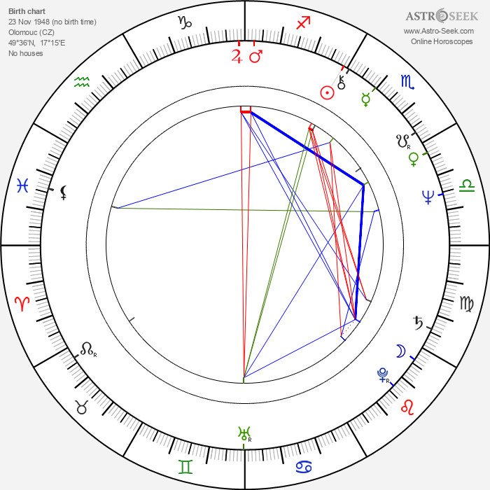 Emil Viklický - Astrology Natal Birth Chart