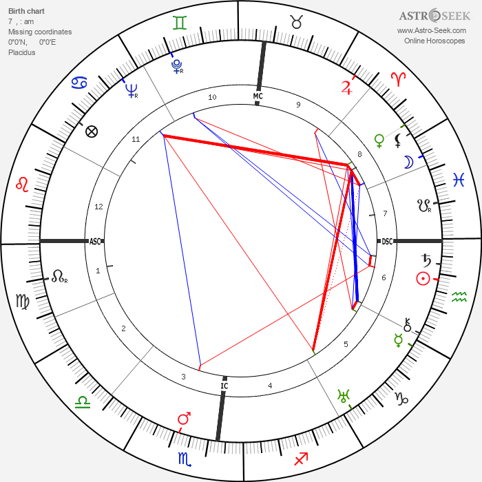 Emile B. Passani - Astrology Natal Birth Chart