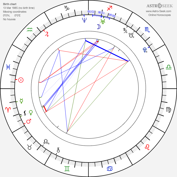 Emile Hirsch - Astrology Natal Birth Chart
