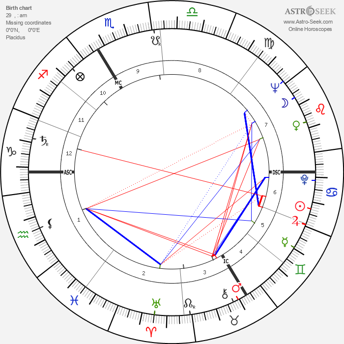 Emile Marcus - Astrology Natal Birth Chart