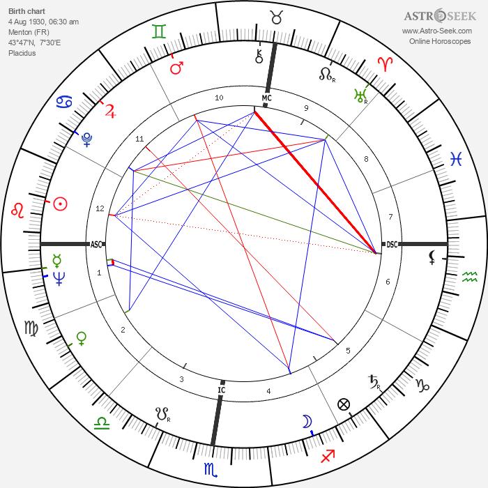 Emile Marzé - Astrology Natal Birth Chart