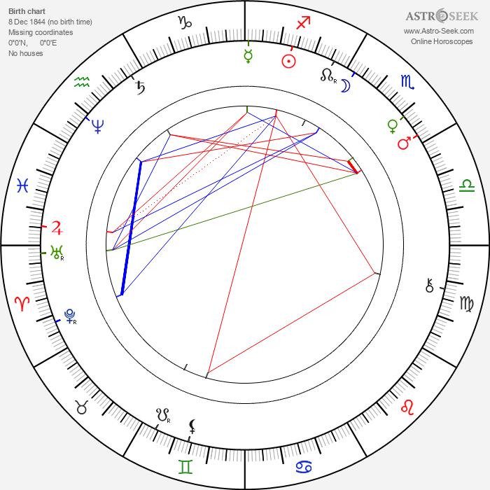Émile Reynaud - Astrology Natal Birth Chart