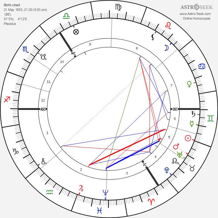 Émile Verhaeren - Astrology Natal Birth Chart