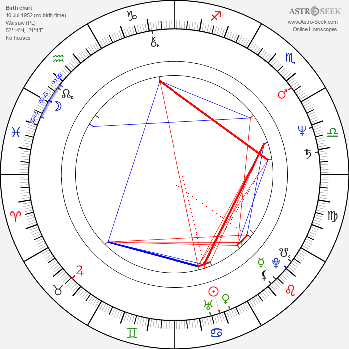 Emilian Kamiński - Astrology Natal Birth Chart